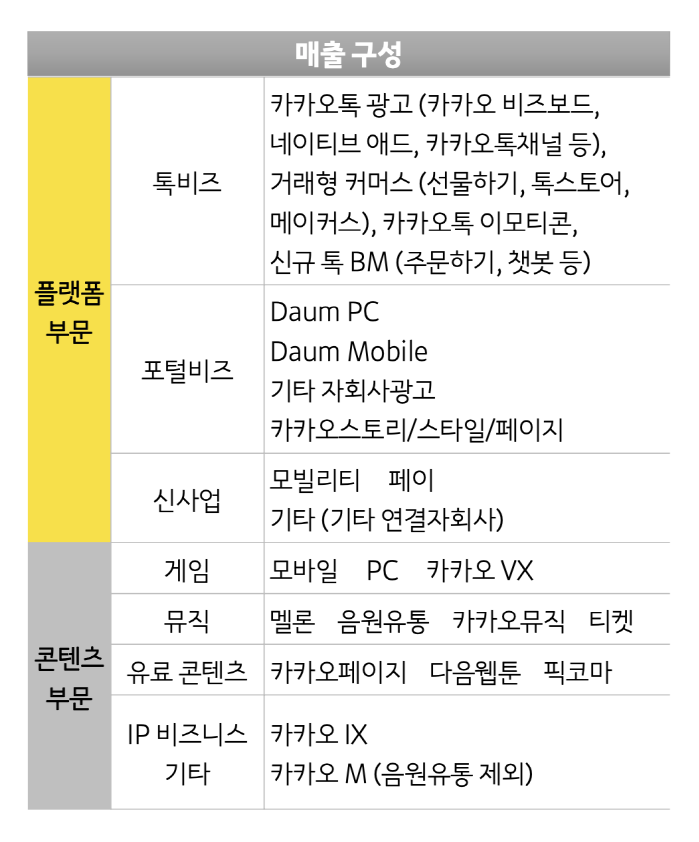 자료=카카오 제공