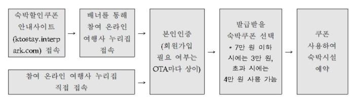 제공:한국관광공사