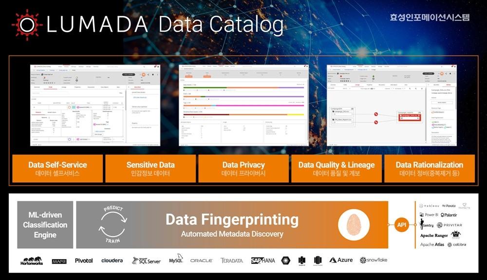 효성인포메이션시스템 AI 기반 데이터 카탈로그 솔루션 '루마다 데이터 카탈로그'