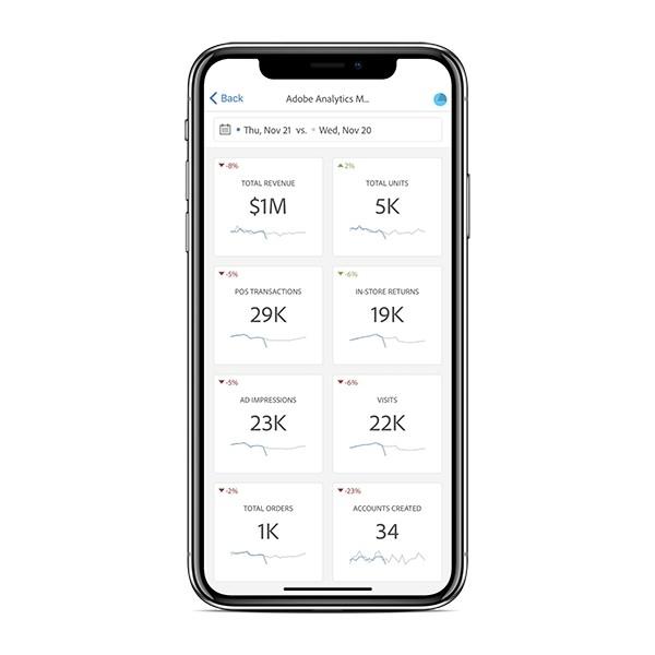 데이터 기반 고객경험관리 모바일에서 척척  '어도비 애널리틱스' 모바일 앱 출시