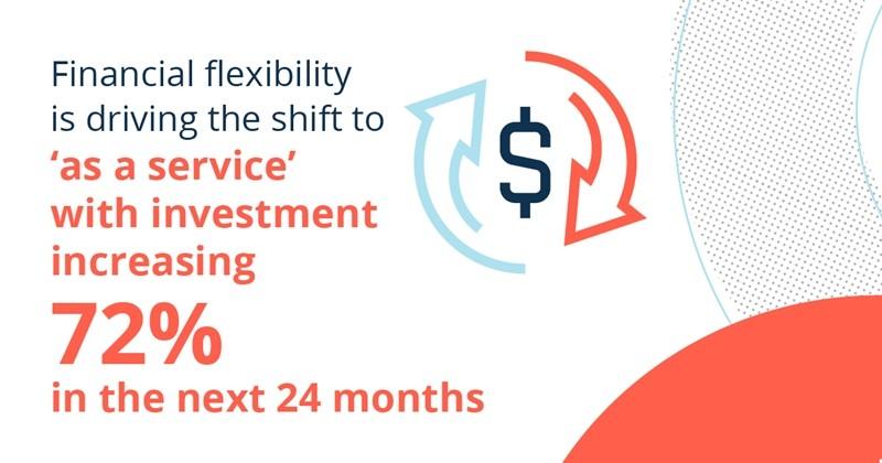 재정의 유연성으로 향후 2년 동안 투자가 72% 증가하면서 'as a service'로의 전환을 주도.자료제공=HPE 아루바
