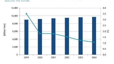 기업 IT 투자 위축, 그러나 코로나19가 디지털 트랜스포메이션 기폭제 될 것