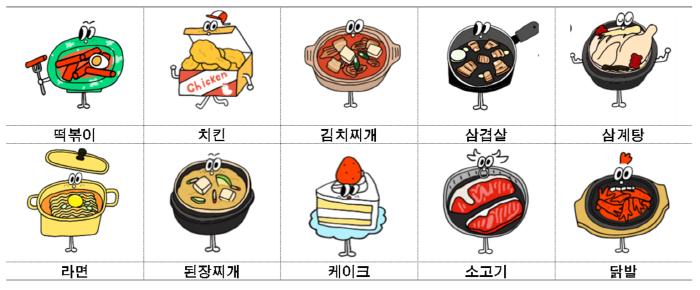 서울시와 노이신 작가가 작업한 '나를 위로하는 음식' 카카오톡 이모티콘(제공:서울시)