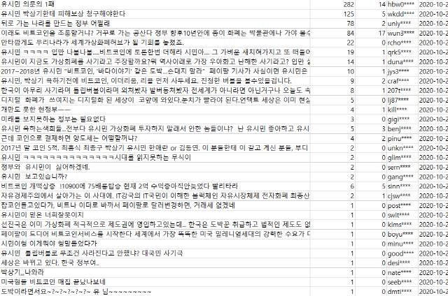 <페이팔 관련 댓글 원본 [자료=위고몬]>