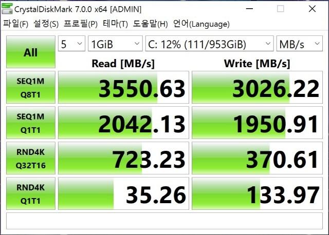 삼성의 1TB NVME PCle SSD M.2 2280을 채택해 읽기속도 35.26MB, 쓰기속도 133.97MB의 빠른 속도를 보였다.