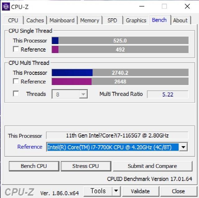 CPU-Z 벤치 점수는 멀티 스레드 2740.2점, 싱글 스레드 525점으로 i7-7700k보다 높게 나왔다.