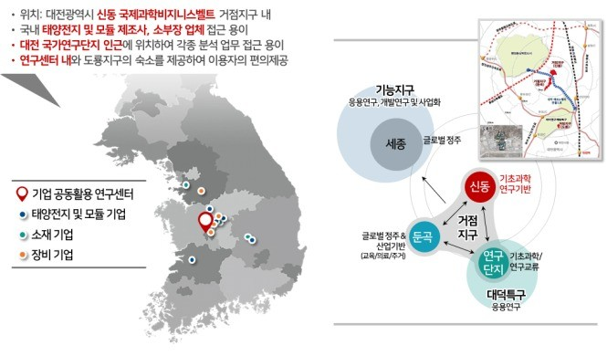 태양광 기업 공동활용 연구센터 입지 현황(제공:산업통상자원부)
