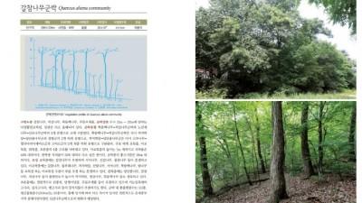 광릉숲 생물권보전지역 연구 결과, 한국의 숲(V) 발간
