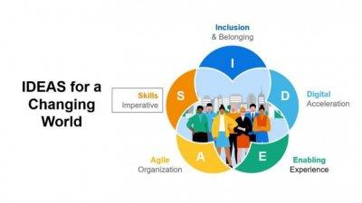 성공적인 인사 관리를 위한 5가지 핵심요소