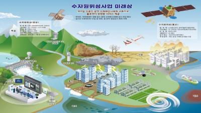 환경부, 수자원위성 활용한 기후변화 대응 체계 구축