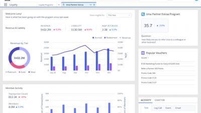 고객 충성도를 높이는 방법, 데이터 기반 '맞춤형 고객 경험'