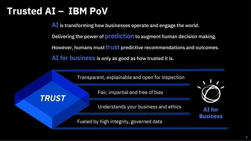 IBM이 제시하는 신뢰성있는 비즈니스 AI