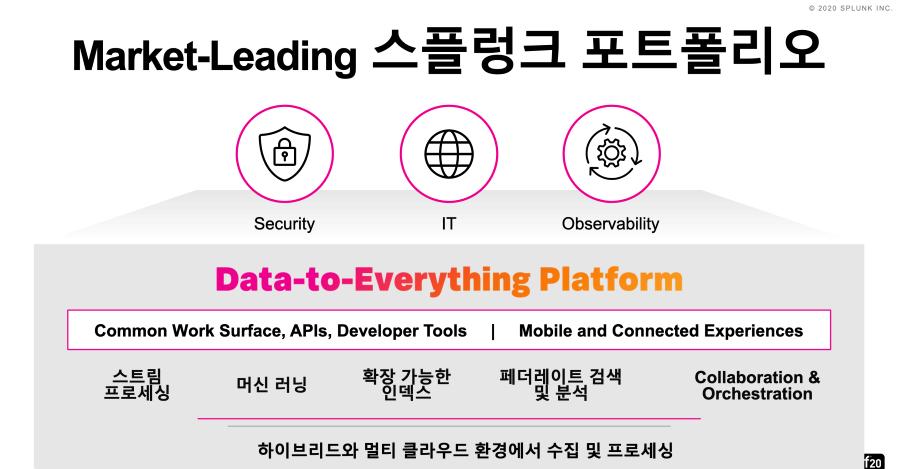 스플렁크 데이터 투 에브리띵 플랫폼