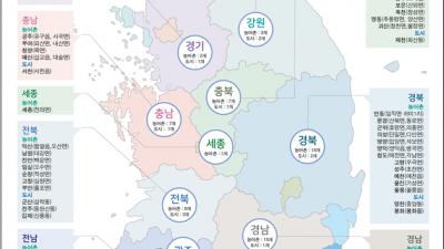 2021년 취약지역 생활여건 개조사업 신규대상지 96개소 선정