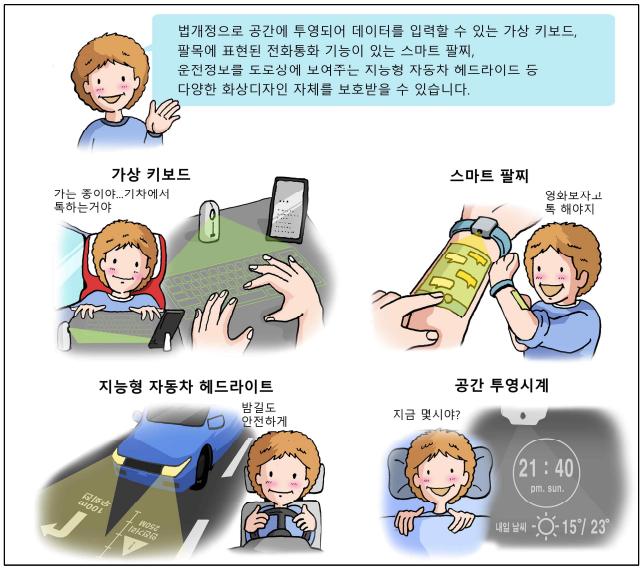 화상디자인 보호 설명자료(자료=특허청)