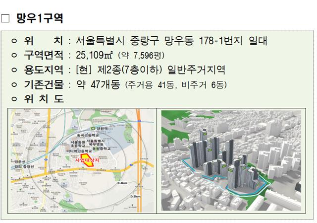 서울 중랑구 망우1구역이 정부가 2·4 대책을 통해 제시한 공공정비사업 중 공공재건축 1호 사업지로 추진된다. 자료 = 한국토지주택공사