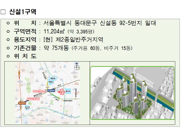LH의 공공재개주택공사
