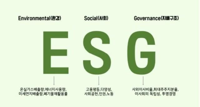 퓨리에버 운영사인 유니네트워크의 재단인 퓨리에버 재단이 한국ESG인증원 주식회사의 등기임원으로 등재되었으며 추가로 ESG 전문가 자격증을 취득했다고 29일 밝혔다.