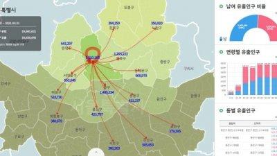 KT, 빅데이터 활용 '서울시 생활이동 데이터' 개발...이동인구 분석해 삶의 질 높인다