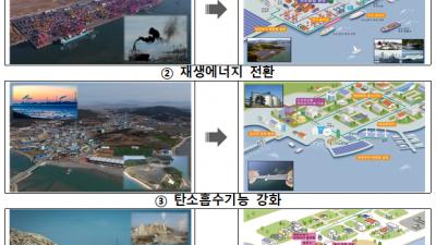 지역이 중심 되는 해양 탄소중립 대표선수 뽑는다