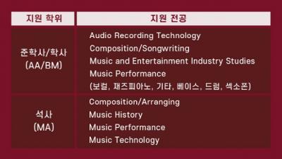 음대 전문 가주유학원, FTC 장학생 선발 한국 오디션 개최