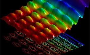 빛의 파동성-입자성 동시 촬영…성공 비결은?
