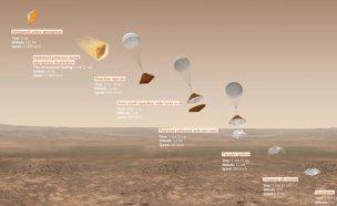 유럽 화성탐사 착륙선 터치타운 앞두고 교신 두절