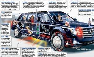 `세계에서 가장 안전한 차` 트럼프 1호차 제원은?