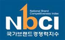 2015 국가브랜드경쟁력지수