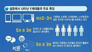 [글로벌 리포트]새로운 보안 이슈 `Y세대 직장인의 온라인 활동`