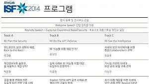 안랩, 15일 코엑스서 '안랩 ISF 2014' 개최