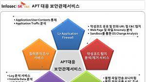 [화요기획 APT]인포섹 `APT 대응 보안관제서비스`