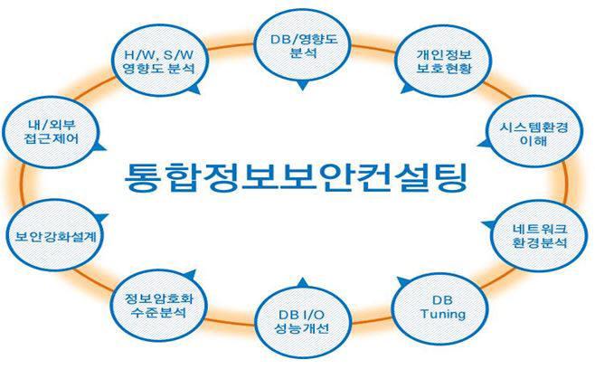 [금융보안특집]웹케시