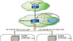 발신번호 조작 꼼짝마···KISA 탐지프로그램 개발
