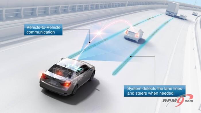 ▲ 차 대 차 통신과 차선 추적 시스템이 연동된 토요타의 지능형 운전자 지원 시스템 개념도.