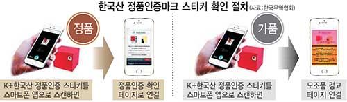 한국산 정품인증마크 스티커 확인 절차