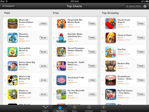 <center>Apple App store Top Charts</center>
