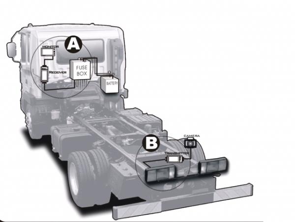 유엠비컴, PLC기반의 차량용 후방카메라 선보여