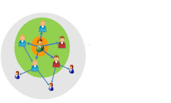 [CIOBIZ]마켓3.0 시대, 기업들은 실시간 분석을 원한다