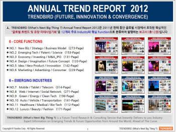 플라시보, 트렌드버드 `2012년 연간 트렌드 보고서` 발행