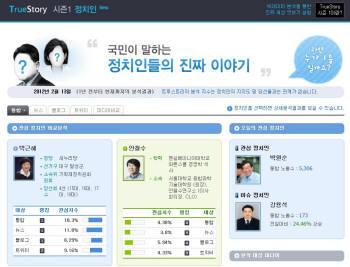 【KM&ECM 콘퍼런스 2012】 주요 출품작 소개