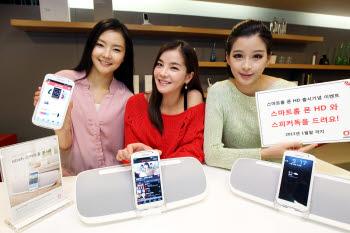 KT, 유·무선 통합 HD급 인터넷 집전화 `올레 스마트홈폰 HD` 출시