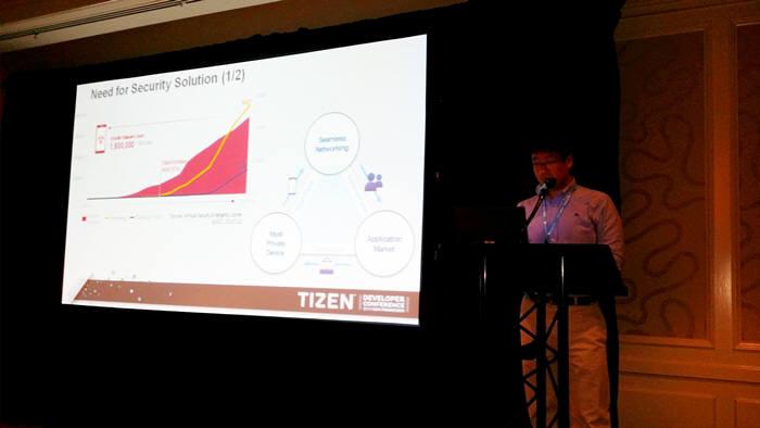 강종석 안랩 융합제품개발실 선임연구원이 미국 샌프란시스코에서 열린 타이젠 개발자 컨퍼런스에서 ``타이젠 앱 검증 및 보안 시스템`을 발표했다.