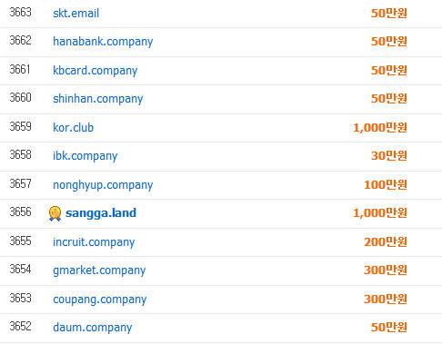 도메인 거래 사이트에 매물로 올라온 대기업 관련 신규 도메인.