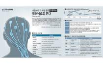 인공지능시장, 새로운 격전지로 급부상
