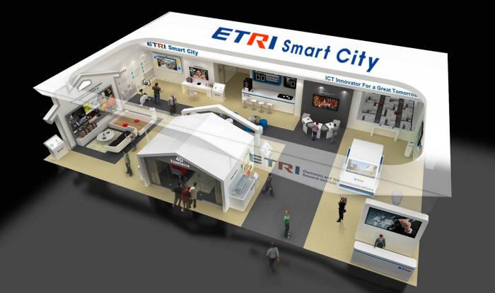 ETRI가 20일부터 부산 벡스코에서 개최되는 wis에 공개할 스마트시티관 조감도.