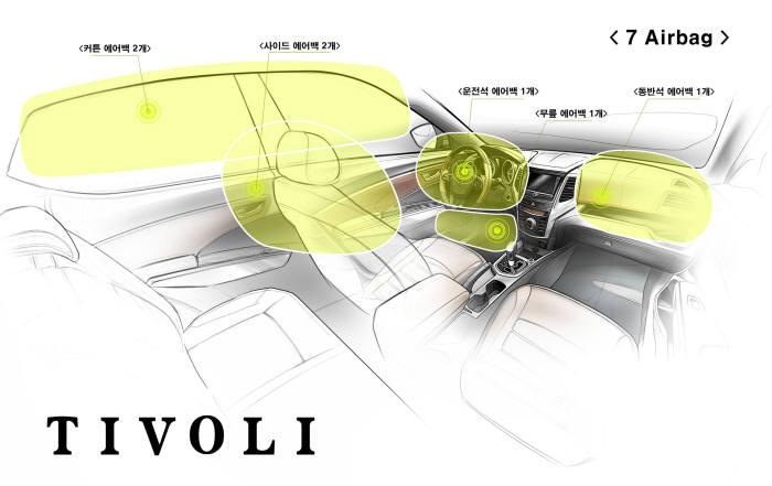 티볼리, 7에어백·초고장력 강판 장착하고 423ℓ 적재공간 확보