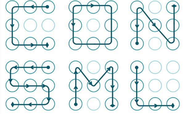 안드로이드폰 단말기 락스크린 암호패턴에 많은 사람들이 타인도 쉽게 알아낼 수 있는 'C' 'O' 'N' 'S' 'M' 'L' 같은 영어 알파벳 잠금패턴(lock pattern)을 사용하고 있다.