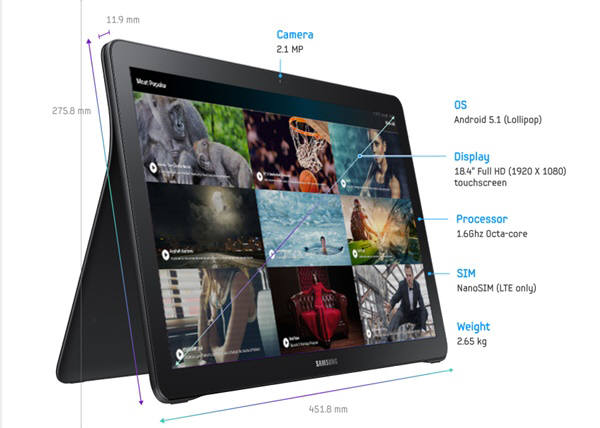 갤럭시뷰는 순수하게 18.4인치 풀HD(1920x1080픽셀)해상도 디스플레이로 콘텐츠를 즐길 수 있게 설계됐다. 사진=삼성
