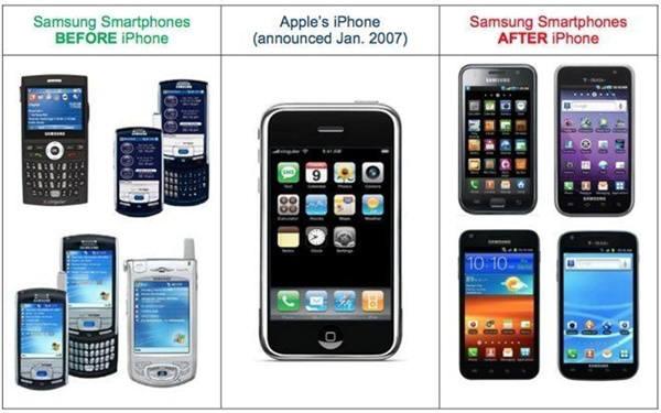 애플의 특허소송 문건에 등장한 삼성휴대폰의 변화. 사진=애플